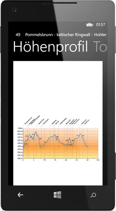 Höhenprofil. Die BikeGuide App für WindowsPhone.