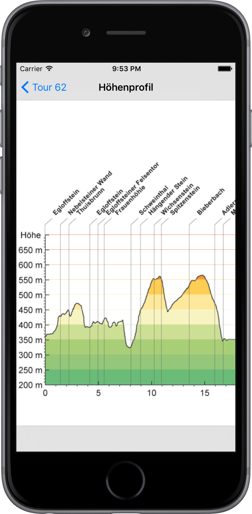 Apps. Höhenprofil zur Tour.