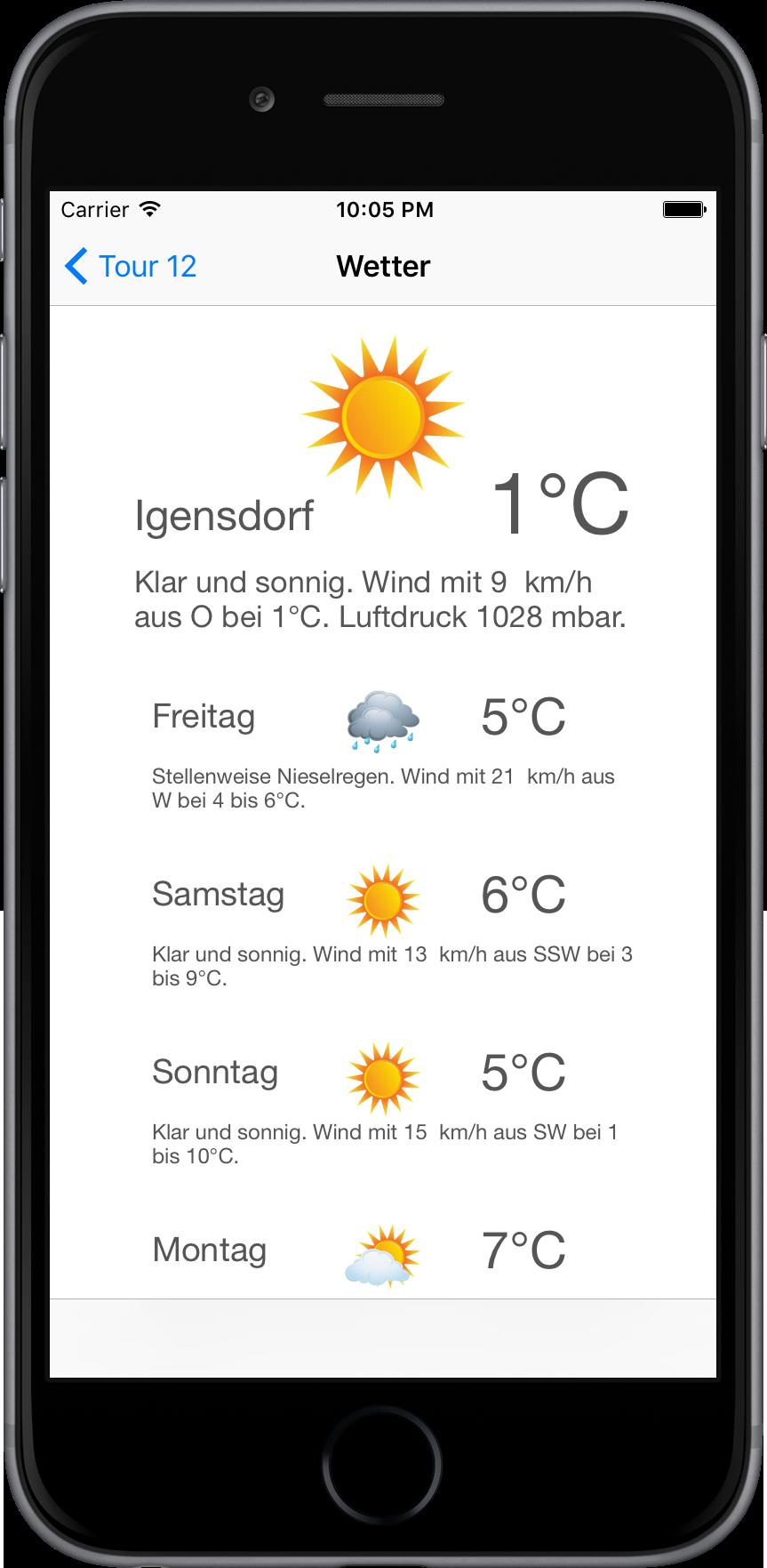 Apps. Aktuelle Wetterdaten zu jeder Tour.