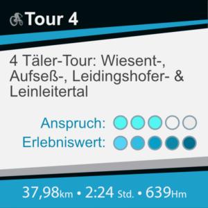 MTB-Tour-04 Package