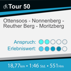 MTB-Tour-50 Package