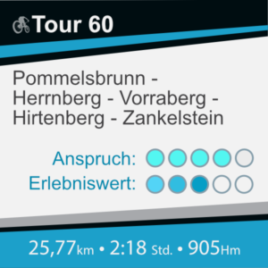 MTB-Tour-60 Package