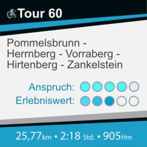 MTB-Tour-60 Package