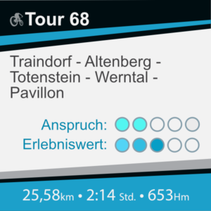 MTB-Tour-68 Package