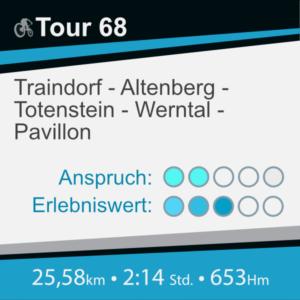 MTB-Tour-68 Package